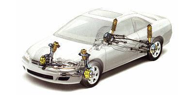 car-suspension-12